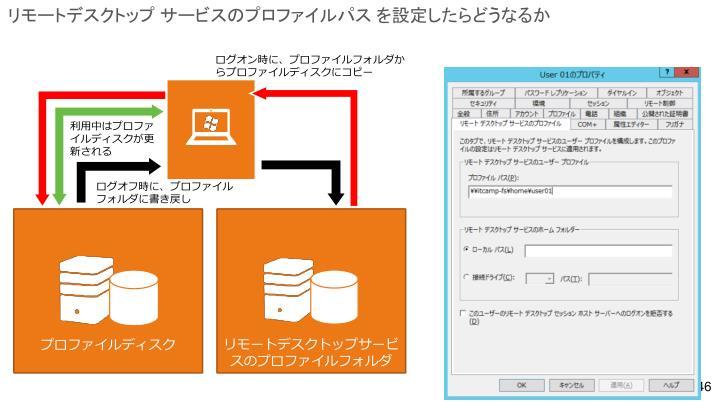 リモートデスクトップ サービスのプロファイルパス を設定したらどうなるか