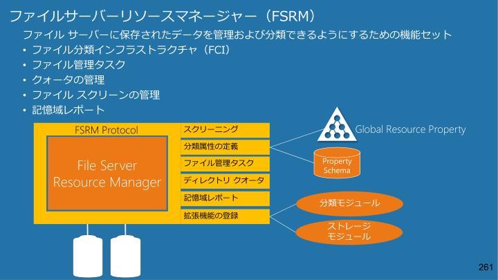 ファイルサーバーリソースマネージャー(