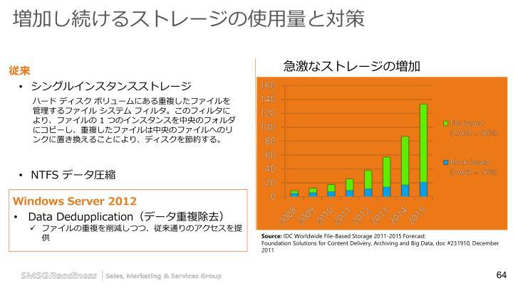 増加し続けるストレージの使用量と対策