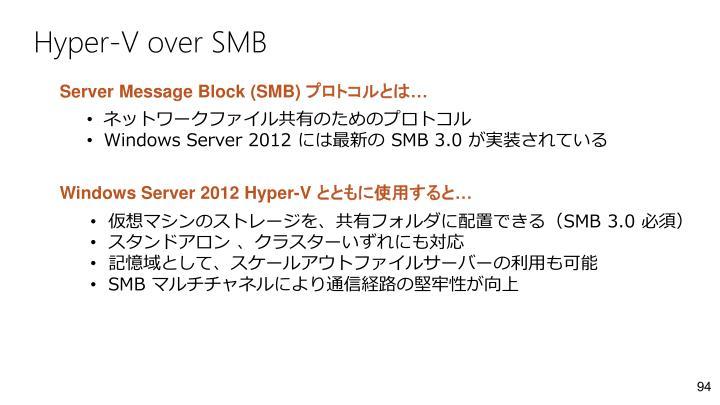 Hyper-V over SMB