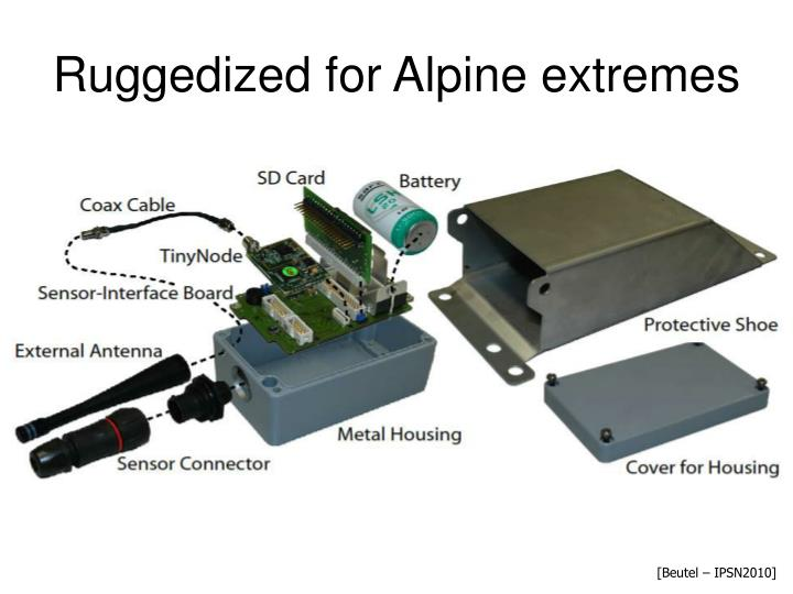 Ruggedized for Alpine extremes