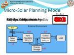 micro solar planning model