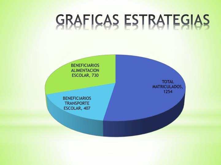 GRAFICAS