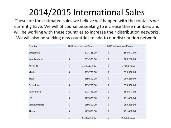 2014/2015 International Sales