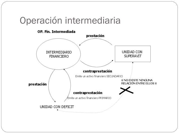 Operación intermediaria