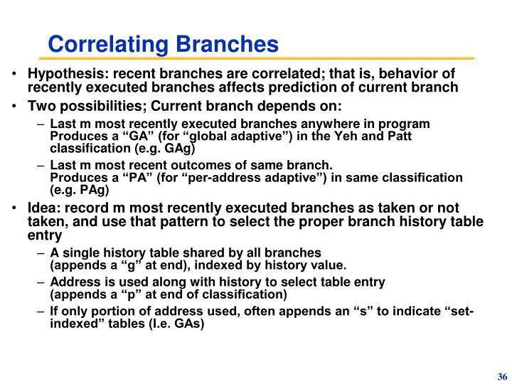 Correlating Branches