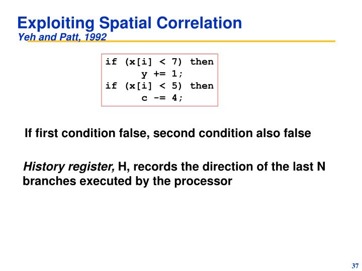 Exploiting Spatial Correlation