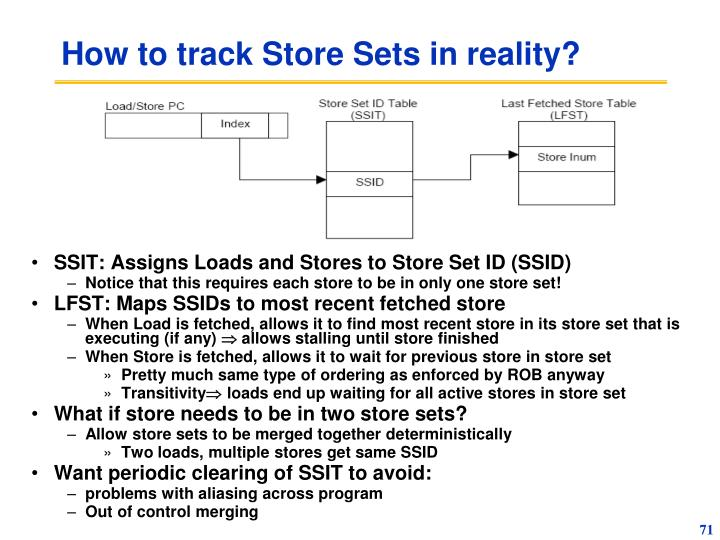 How to track Store Sets in reality?