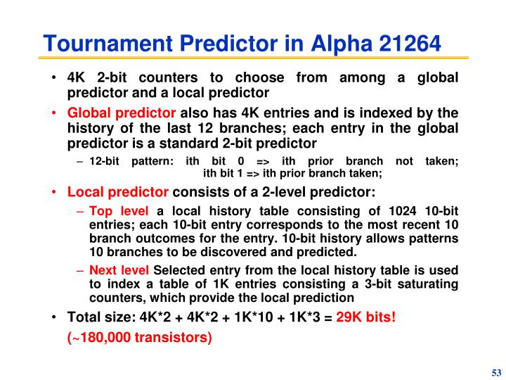 Tournament Predictor in Alpha 21264