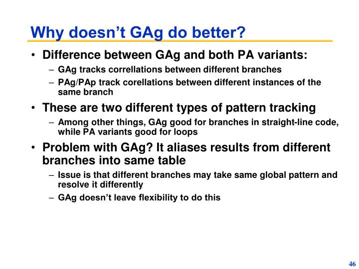 Why doesn't GAg do better?