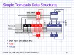 simple tomasulo data structures