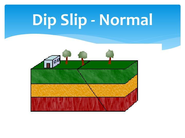 Dip Slip - Normal