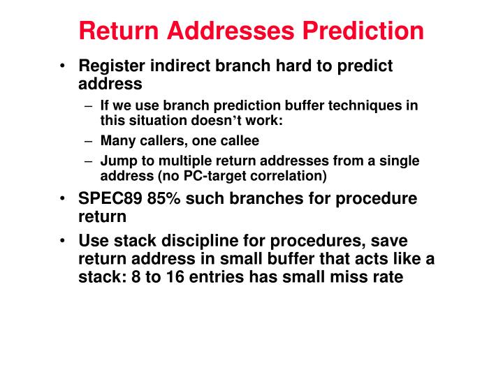 Return Addresses Prediction