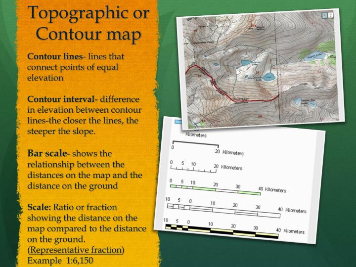 Topographic or Contour map