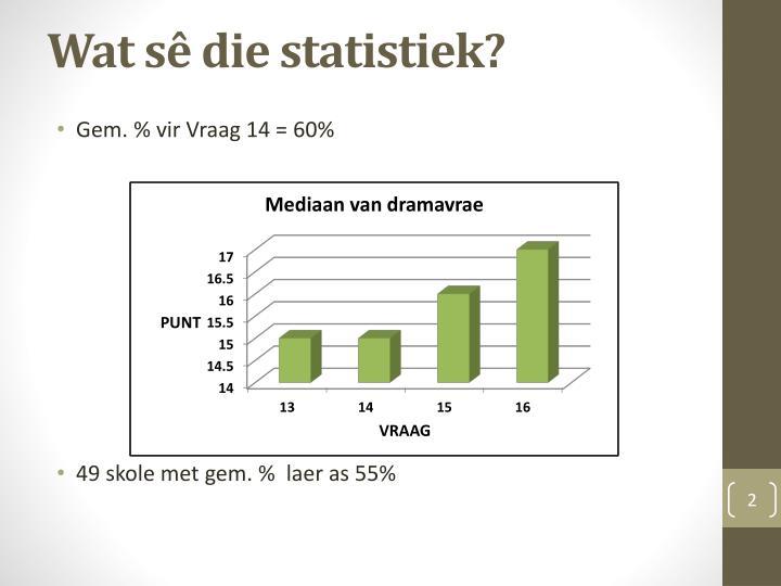 Wat sê die statistiek?