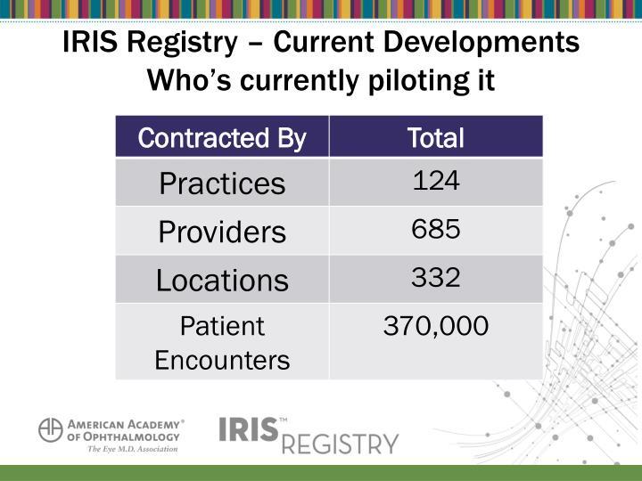 IRIS Registry – Current Developments