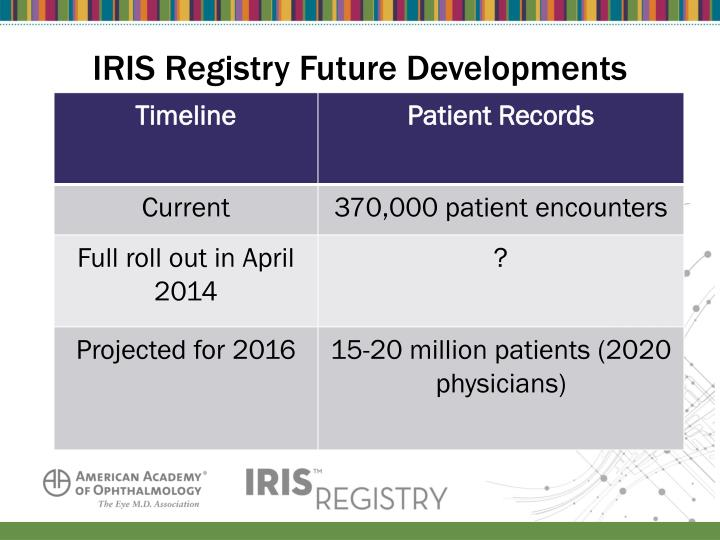 IRIS Registry Future Developments