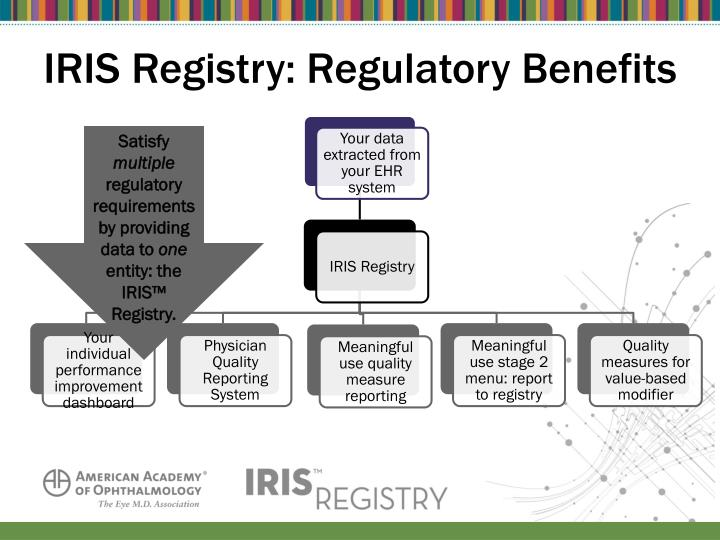 IRIS Registry: Regulatory Benefits