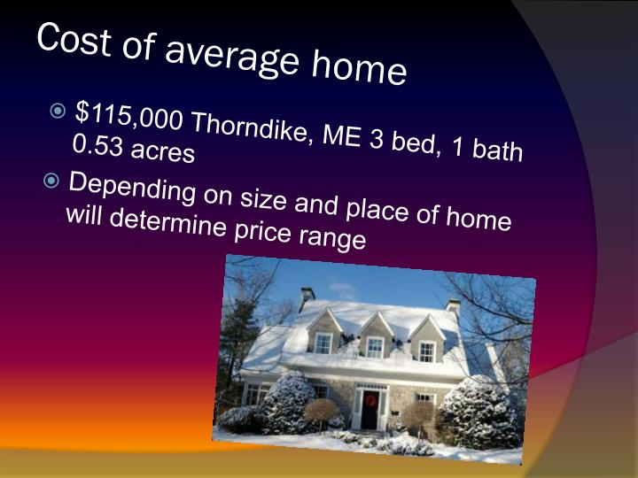 Cost of average home