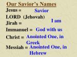 our savior s names