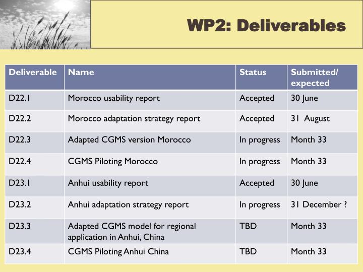 WP2: Deliverables