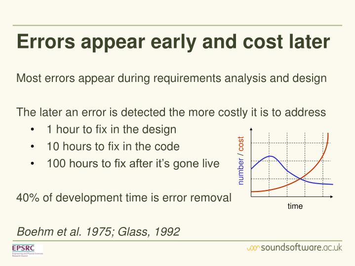 Errors appear early and cost later
