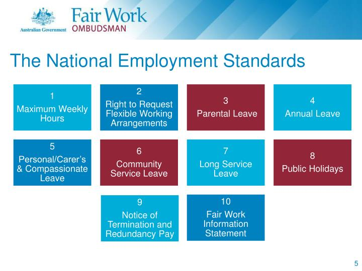 The National Employment Standards
