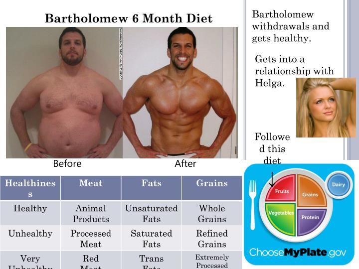 Bartholomew 6 Month Diet