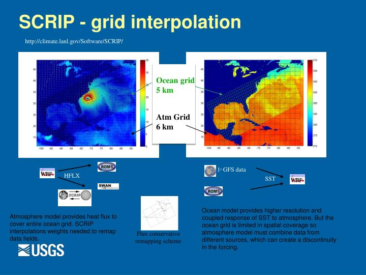 SCRIP - grid interpolation