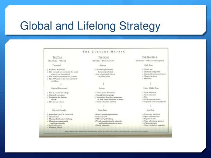 Global and Lifelong Strategy