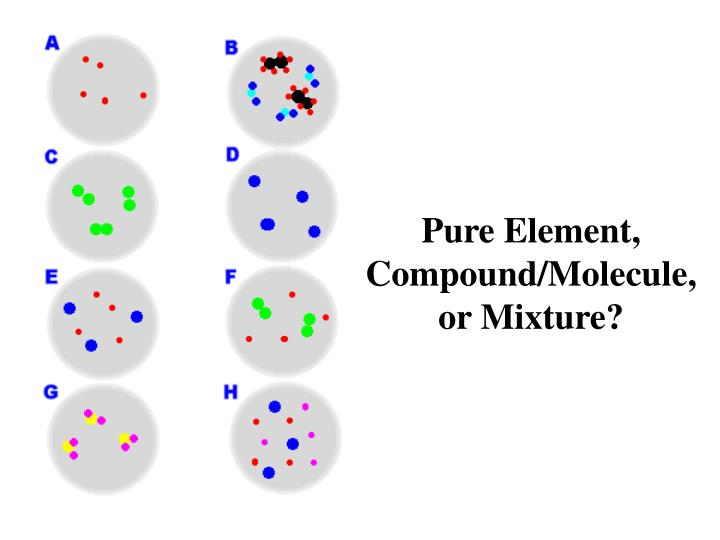 Pure Element, Compound/Molecule, or Mixture?