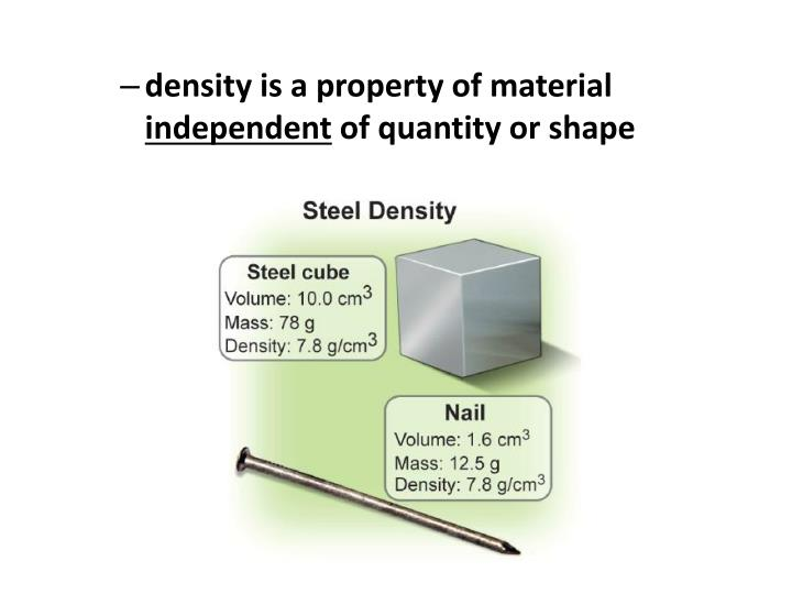 density is a property of material