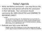 today s agenda12