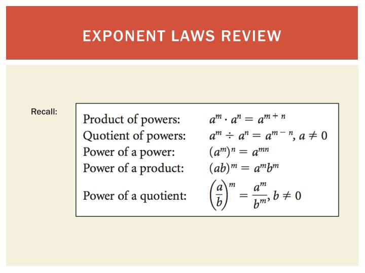 Exponent laws review