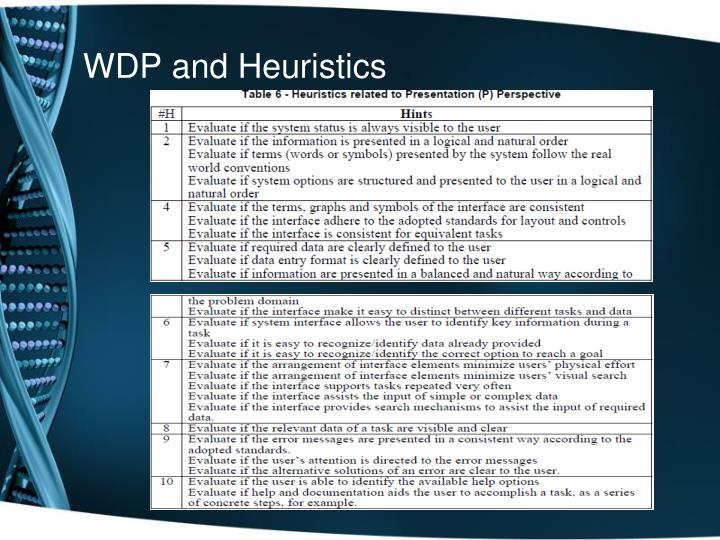 WDP and Heuristics
