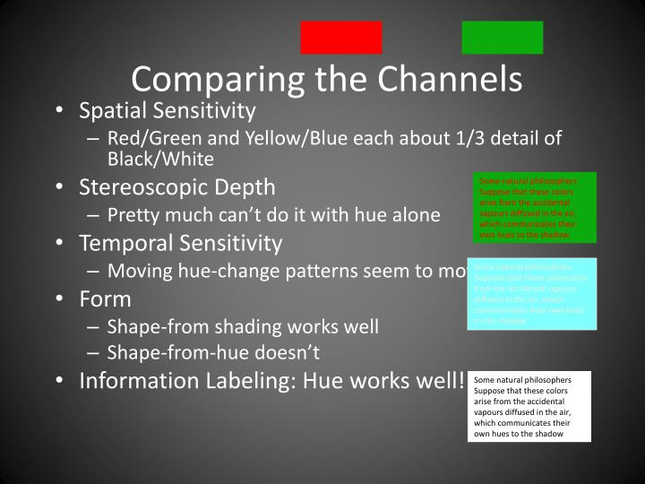 Comparing the Channels