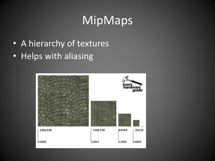 MipMaps