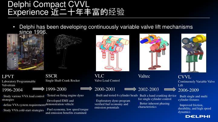Delphi Compact CVVL