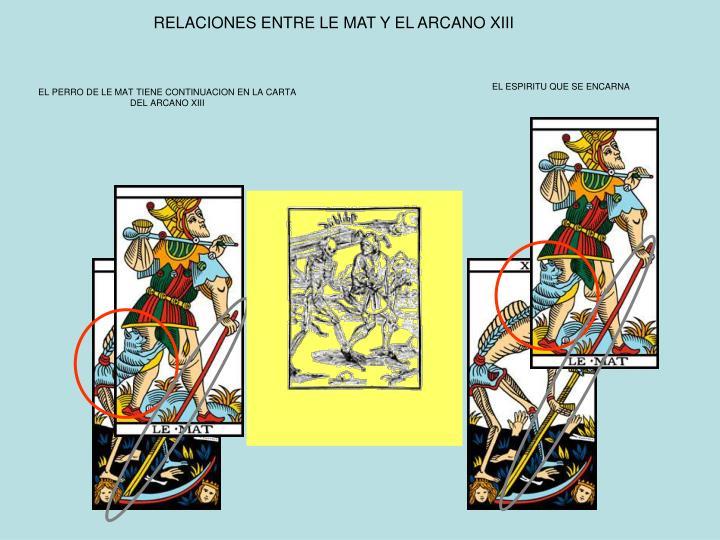 RELACIONES ENTRE LE MAT Y EL ARCANO XIII