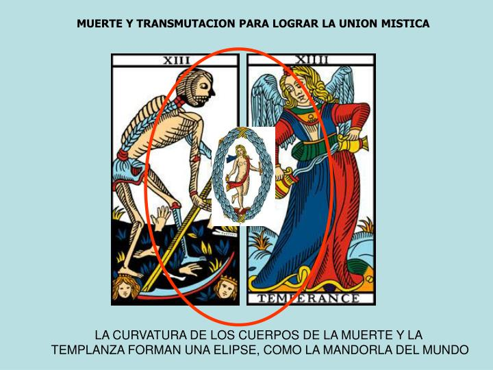 MUERTE Y TRANSMUTACION PARA LOGRAR LA UNION MISTICA