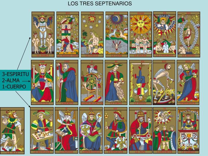 LOS TRES SEPTENARIOS