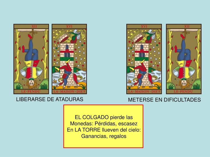 LIBERARSE DE ATADURAS