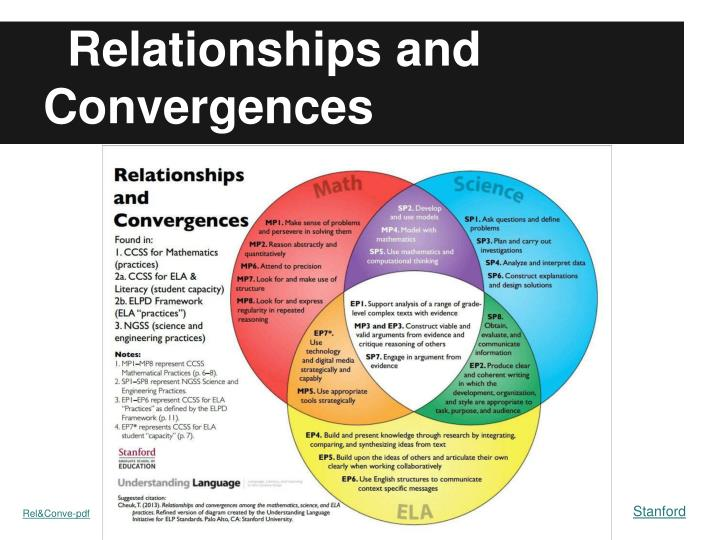 Relationships and convergences