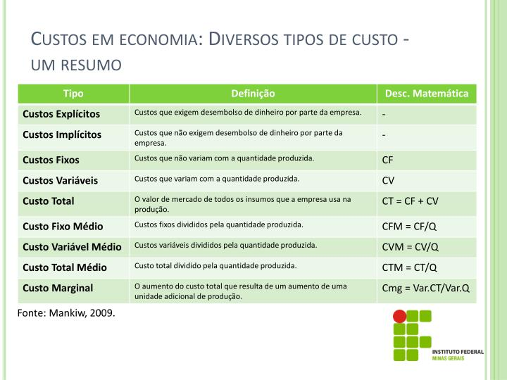 Custos em economia: Diversos tipos de custo - um resumo