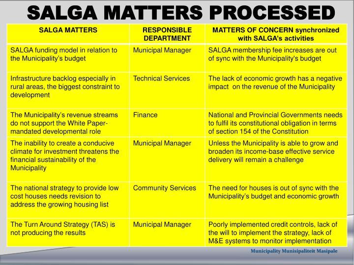 SALGA MATTERS PROCESSED