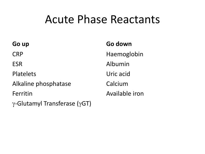 Acute Phase Reactants