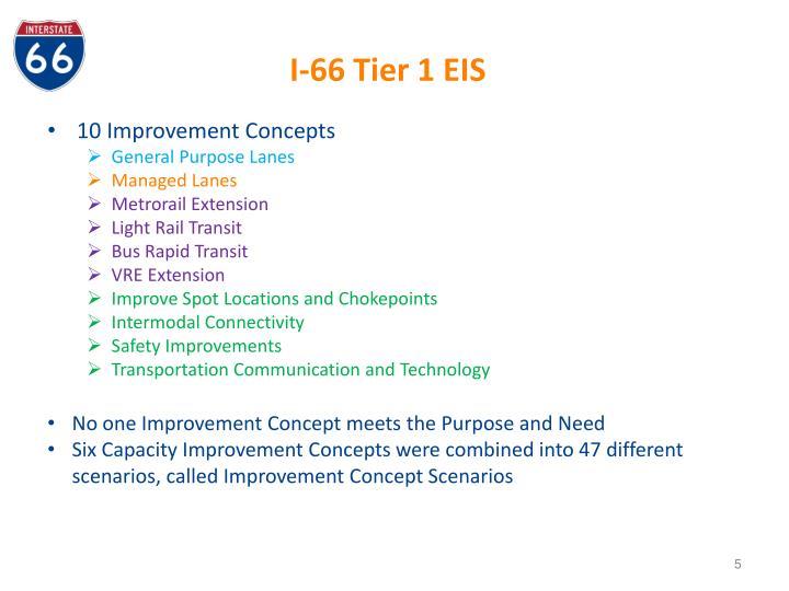 I-66 Tier 1 EIS