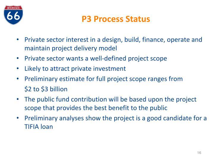 P3 Process Status