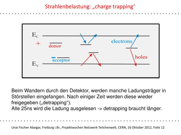 "Strahlenbelastung: ""charge trapping'"