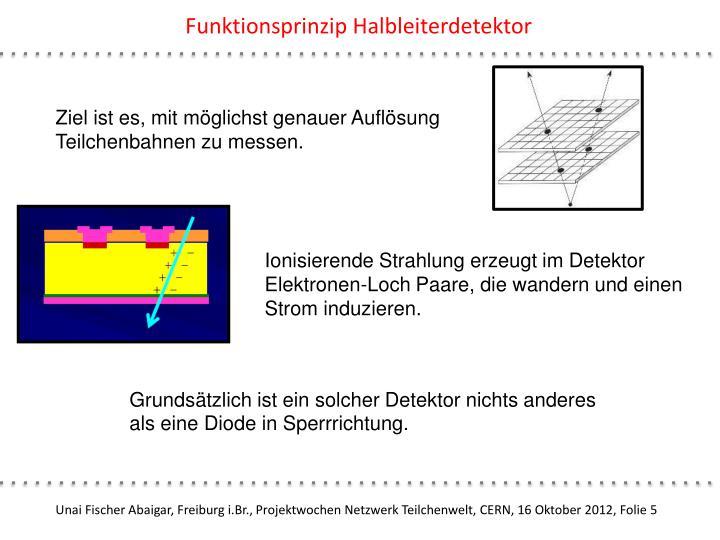 Funktionsprinzip Halbleiterdetektor